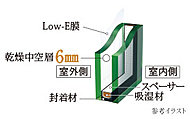 日射熱を遮る遮熱性、室内の温度を保つ断熱性に優れ、夏期と冬期の冷暖房効率を高め、省エネに貢献。結露や紫外線対策にも効果を発揮します。