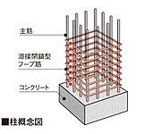 筋コンクリート造の柱の帯筋は、溶接閉鎖型のフープを採用しております。※梁との交差部分のパネルゾーンと基礎部分は除く。