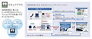 大京アステージによる、セキュリティとライフサポートが一体となったマンショントータルセキュリティサービス「セキュアプラス」。