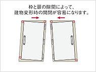 万一地震で玄関ドアが変形しても、避難経路を確保できるよう開閉がしやすい耐震玄関ドア枠を採用※JISに規定された変形量の範囲で対応しています。