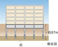 事前に綿密な地盤調査と構造計算を行い、堅固な砂礫層を支持層とする拡頭拡底杭で建物を支えています。※実際のスケール、位置、形状とは異なります。