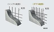建物の耐力壁は、配筋を二重に組むダブル配筋とし、躯体の強度を向上させています。※建物構造壁以外の躯体壁を除く。一部チドリ配筋。