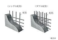 建物の耐力壁は、配筋を2重に組むダブル配筋とし、躯体の強度を向上させています。※建物耐力壁以外の躯体壁を除く。一部チドリ配筋。
