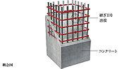 柱内部の帯筋には、つなぎ目をなくした溶接閉鎖型帯筋を主に採用。各帯筋のつなぎ目をしっかりと溶接し、一般工法の帯筋より耐震性を高めた構造としています。※柱の一部を除く。