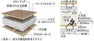 上下階に伝わる音や振動を最小限に抑えるために二重床・二重天井を採用。※一部仕様については変更となる場合がございます。