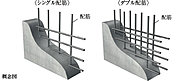 建物の壁は、配筋を2重に組むダブル配筋とし、躯体の強度を向上させています。※建物構造壁以外の躯体壁を除く。一部チドリ配筋