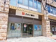 八十二銀行川口支店 約360m(徒歩5分)