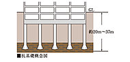 緻密なボーリング調査の結果に基づき、地下の支持地盤まで8本の杭を打設。大きな先端支持力を確保する場所打コンクリート拡底杭工法を採用しています