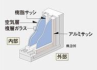 窓は遮音性と断熱効果の高い二重サッシ。内側の樹脂サッシに複層ガラスを採用しています。