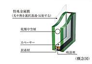 住戸の窓にはLow-E複層ガラスを採用しています。中央の空気層約12mmとガラス面の皮膜によって気密・断熱性が高まり、冷暖房効果も向上します。