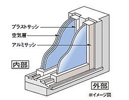 居室の窓は、遮音性と断熱効果が高い二重サッシとしています。さらに、内側の樹脂サッシには複層ガラスを採用しています。
