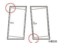 枠とドアのクリアランスを広くとり、地震時にドア枠が変形しても扉の開閉ができる構造を採用しています。