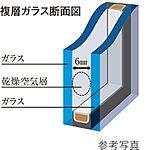 断熱性を高め、冷暖房効率を向上させます。