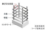 建物の主要な構造部分の柱の帯筋には、溶接閉鎖型フープ筋を採用。地震時に粘り強さを発揮します。※基礎梁仕口部を除きます。
