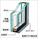 断熱性を高めることで、冬の暖房効果を上げるだけでなく、結露の発生も抑えます。※テラス・メインバルコニーに面する窓を除く。