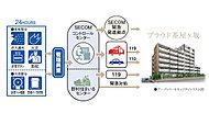野村不動産&セコムによる独自のマンションセキュリティシステム「アーバント」を導入しました。
