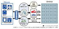 野村不動産&セントラル警備保障(株)よる独自のマンションセキュリティシステム「アーバント」を導入しました。
