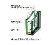一部のサッシには、高い遮熱・断熱性を備えた「Low-E(ロウイー)複層ガラス」を採用。特殊金属膜によって紫外線も軽減します。