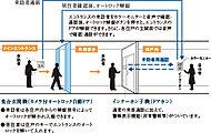 メインエントランスの来訪者を、各住戸内のカラーモニター付インターホンで確認した後、オートロックを解錠。防犯性の高いシステムです。