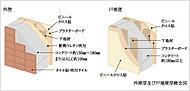住戸外壁は約150~180mm厚以上のコンクリート(一部除く)に断熱材を吹付け断熱性を向上させています。