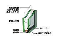 居室の窓には、高い遮熱・断熱性を備えた「Low-E複層ガラス」を採用しました。特殊金属膜によって室内への紫外線も軽減します。※一部居室のみ