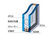 断熱性を高めることで、冬の暖房効果を上げるだけでなく、結露の発生も軽減します。(全居室)(概念図)