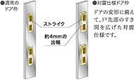 避難経路を確保するため、ドアとドア枠の間に隙間を確保し、多少変形した場合でも開閉できるよう配慮しました。万が一の地震に備え、暮らしに安心をお届けします。 ※2(概念図)