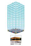 地震による地面の激しい揺れが上部の建物に伝わりにくいよう工夫された免震構造を採用。また、建物構造に応じて上部建物と基礎を切り離し、その間に免震装置を設置して建物に入る地震動を低減する仕組みです。