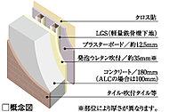 外部に接する壁はコンクリート厚約180mm以上・軽量気泡コンクリート(ALC)100mmを確保。