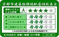 建築物排出削減計画書の取り組み状況に基づき、標準システムによる評価結果と、3つのキーワードによる京都独自の重点項目の評価結果を5段階で表示。