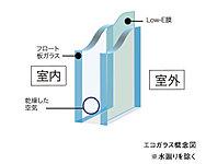すべての窓に省エネ効果の高いエコガラスを採用しました。