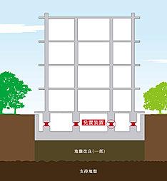 基礎は建物の荷重を直接受け支え、支持地盤に伝達する最下部の構造体。