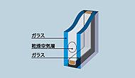 住戸のサッシにはペアガラスを採用。中空気が断熱性を持ち、省エネルギー性と保温性を発揮。外気温の影響を受けにくい快適な室内環境をつくります。