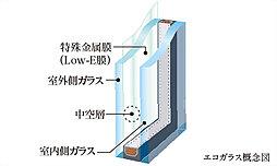 優れた遮熱・断熱効果で冷暖房効果を高め、エアコンの消費電力も削減。※全住戸のサッシに採用(共用部は除く)