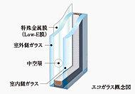 ※ガラスブロック除く全窓