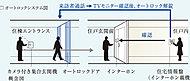 建物のエントランスには、安心とプライバシーを守る点からオートロックシステムを採用しています。※2