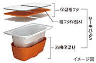 断熱構造の浴槽を採用。バスタブのお湯の温度を長時間キープできます。