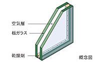 窓ガラスには2枚のガラスの間に空気を挟んだ断熱性の高い複層ガラスを採用しました。