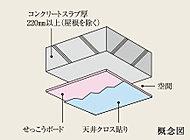 コンクリートスラブと仕上げ材の間に空間を設けた二重天井。
