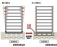 「ザ・パークハウス赤坂タワーレジデンス」は、地震エネルギーが直接建物に伝わりにくい免震構造を採用。