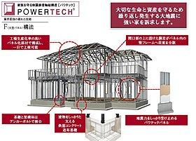 (1)パワテック-大型パネル構法-