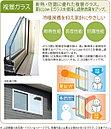 標準装備:複層ガラス