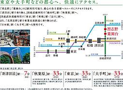 コモンガーデン船橋薬円台【建築条件付土地】:交通図