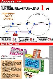 ハッピーストーリータウン北花田:交通図