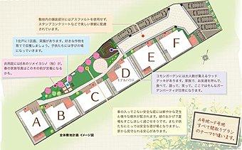 豊かな緑地帯を持つ全体敷地計画