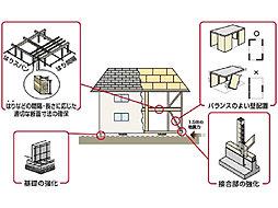 家族を地震から守る、基準値最高の耐震等級3を取得