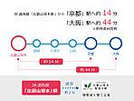 「比叡山坂本」駅より新快速利用で京都まで約14分、大阪まで約44分のアクセスです。