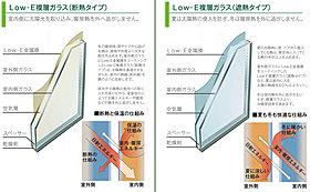 全窓Low-E複層ガラス(断熱タイプ・遮熱タイプ)を使用。
