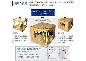 災害に強い強度と高い耐震性・耐久力を発揮するハイブリッド工法