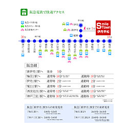 【KANJU】スマイルタウン伊丹平松 ~駅徒歩5分、落ち着きの住環境がいよいよ誕生~:交通図